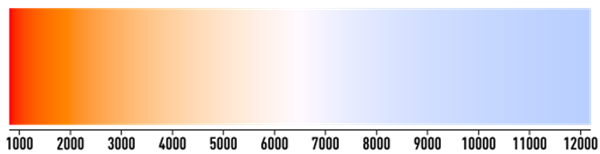 The Color Temperature (CCT) of LED High Mast Luminaire