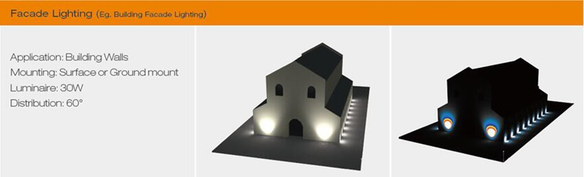 a reference for building facade lighting with 30w LED flood light with medium beam angle